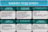 Развитие бизнеса под ключ Москва